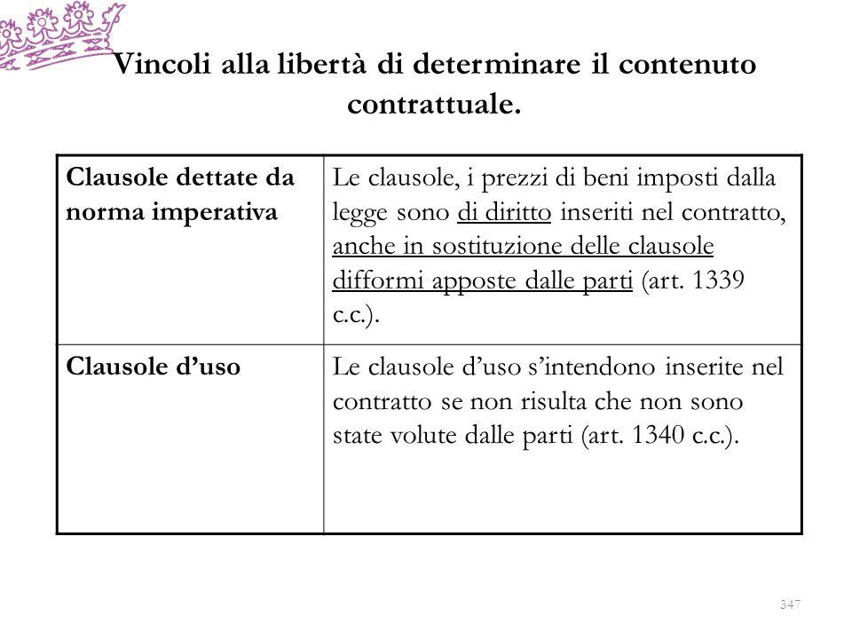 Vincoli alla libertà di determinare il contenuto contrattuale.