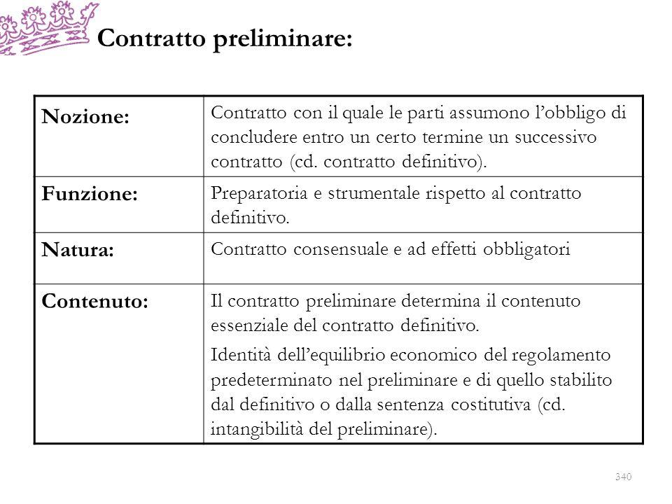 Contratto preliminare: