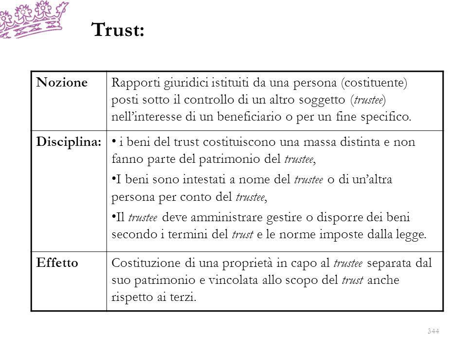 Trust: Nozione.