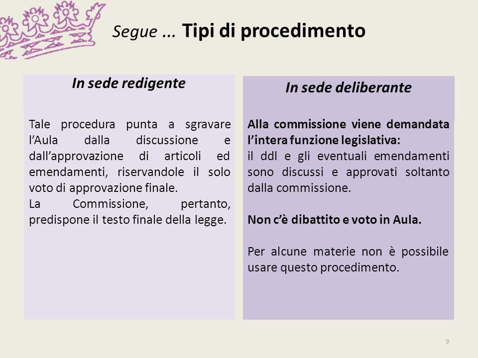 Segue … Tipi di procedimento