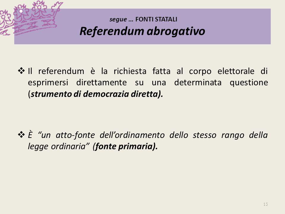 segue … FONTI STATALI Referendum abrogativo