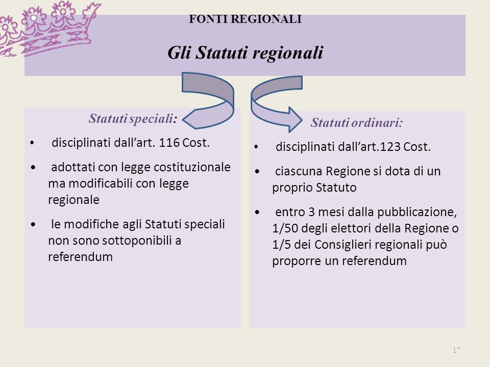FONTI REGIONALI Gli Statuti regionali