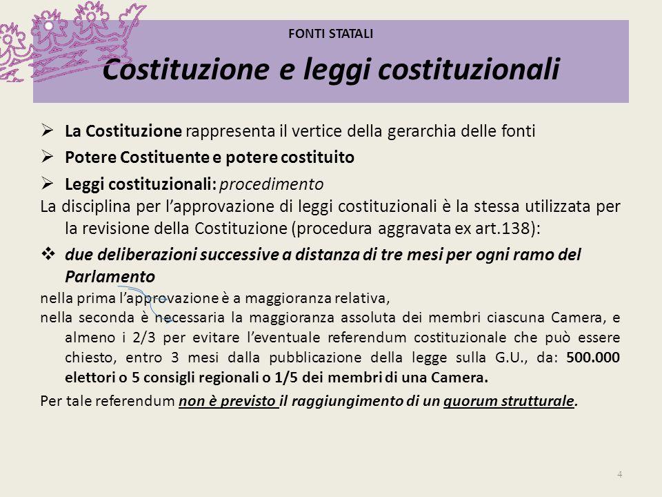 FONTI STATALI Costituzione e leggi costituzionali