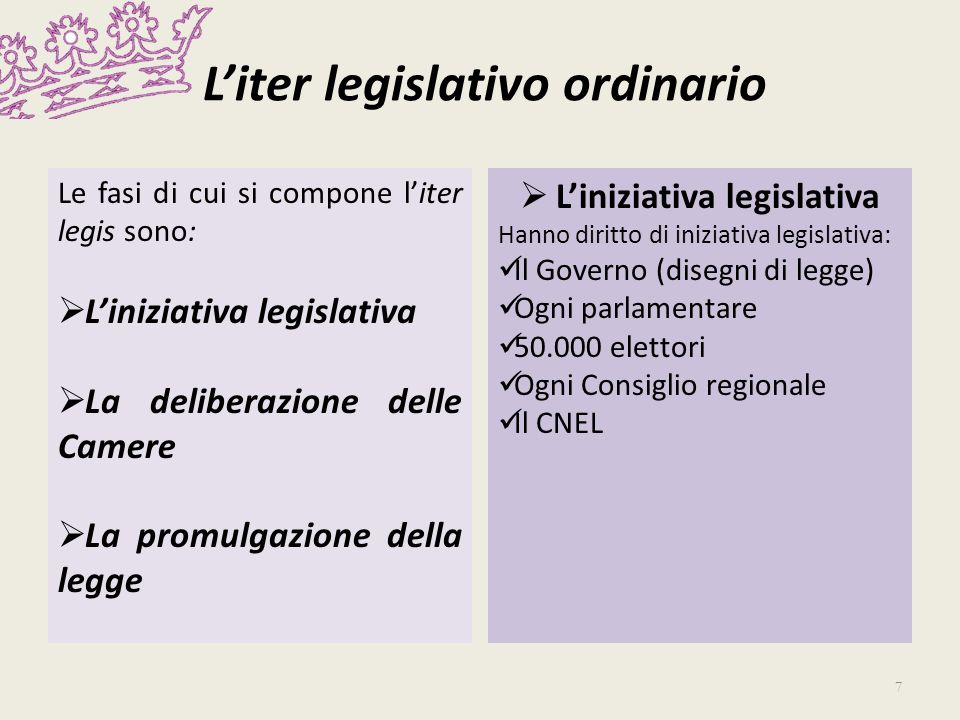 L'iter legislativo ordinario