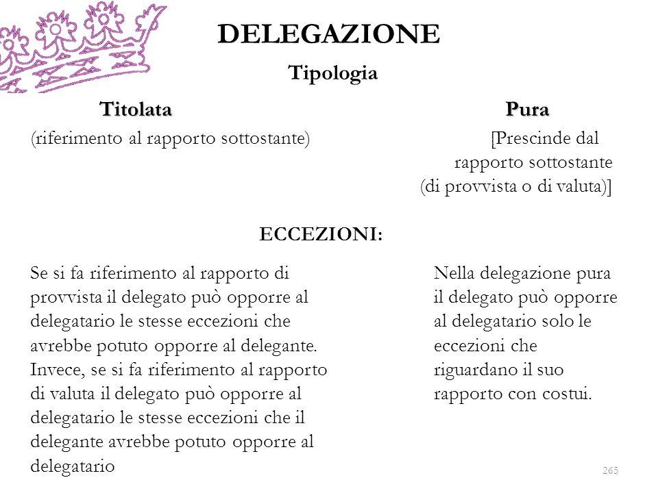 DELEGAZIONE Tipologia Titolata Pura