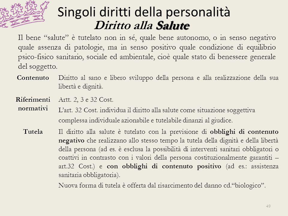Singoli diritti della personalità