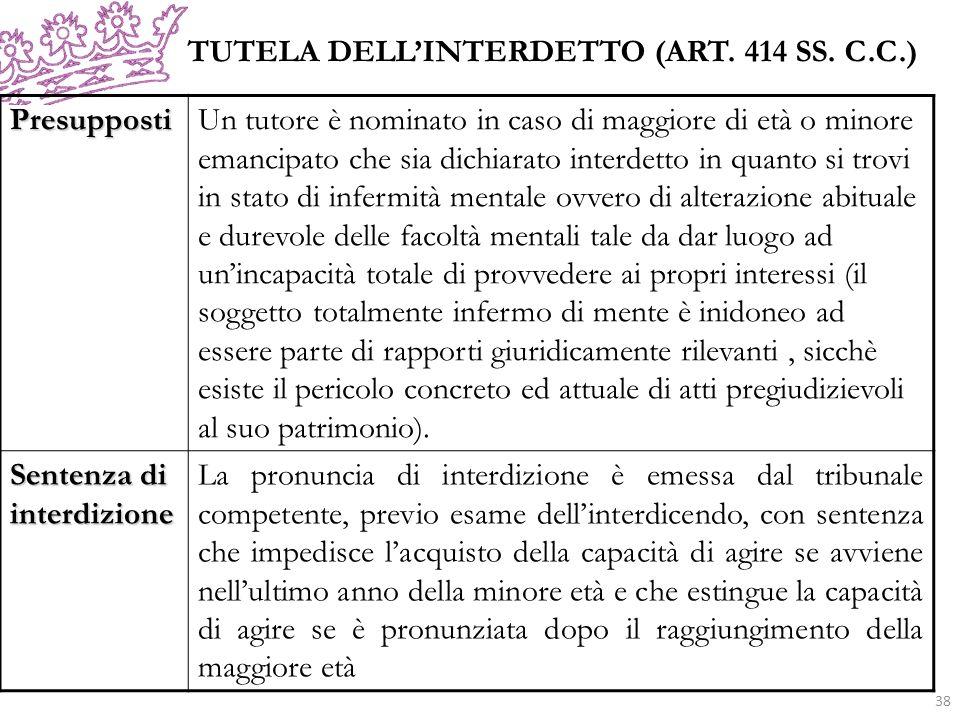 TUTELA DELL'INTERDETTO (ART. 414 SS. C.C.) Presupposti