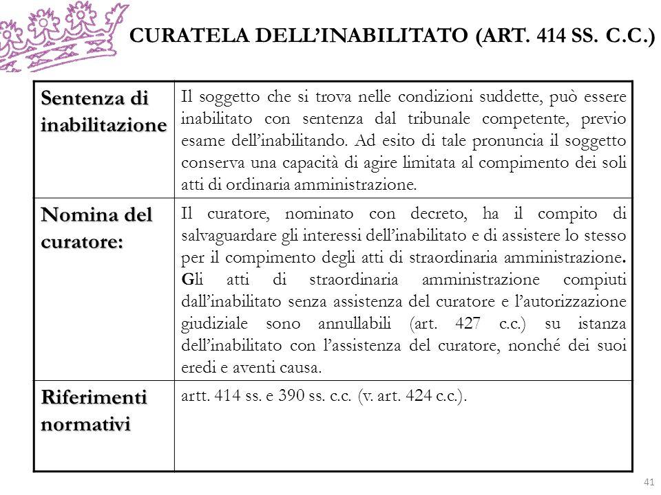 CURATELA DELL'INABILITATO (ART. 414 SS. C.C.)