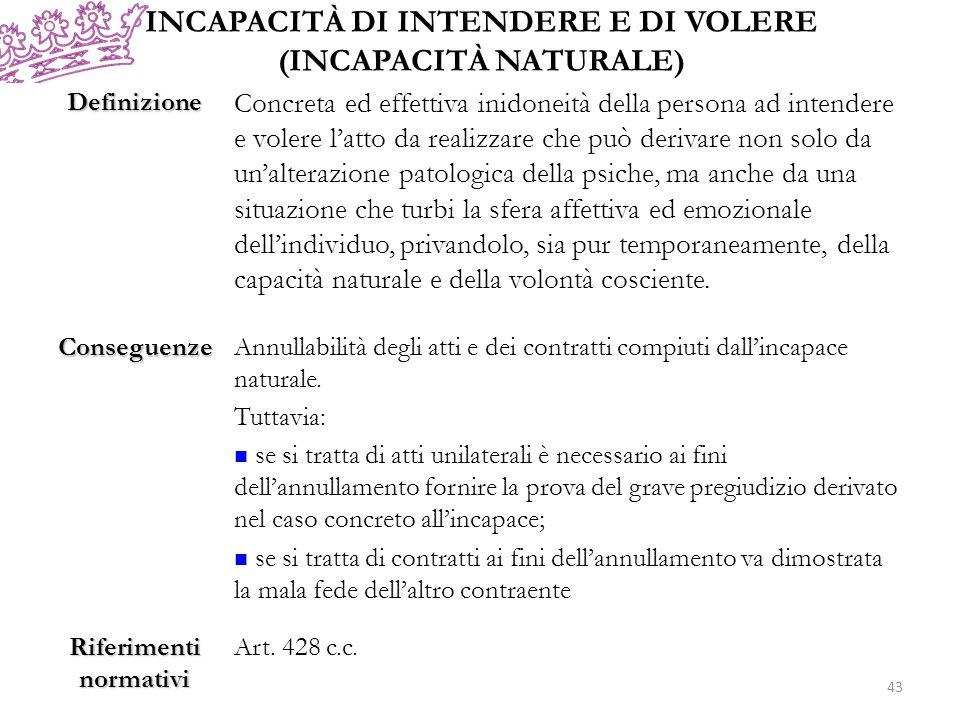 INCAPACITÀ DI INTENDERE E DI VOLERE (INCAPACITÀ NATURALE)