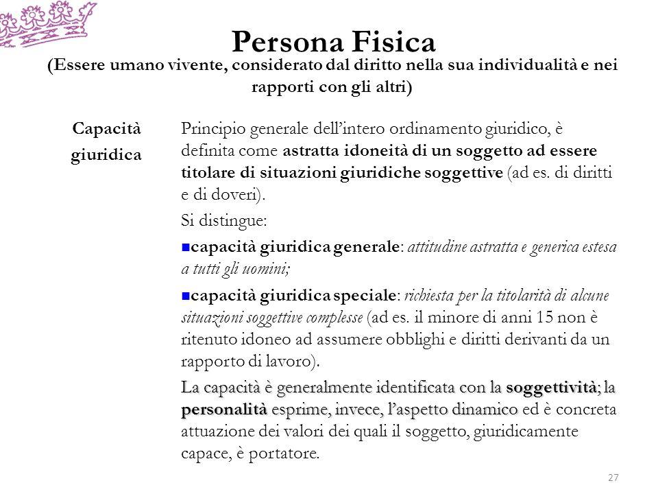 Persona Fisica (Essere umano vivente, considerato dal diritto nella sua individualità e nei rapporti con gli altri)