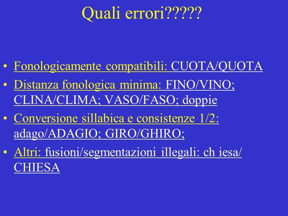 Quali errori Fonologicamente compatibili: CUOTA/QUOTA