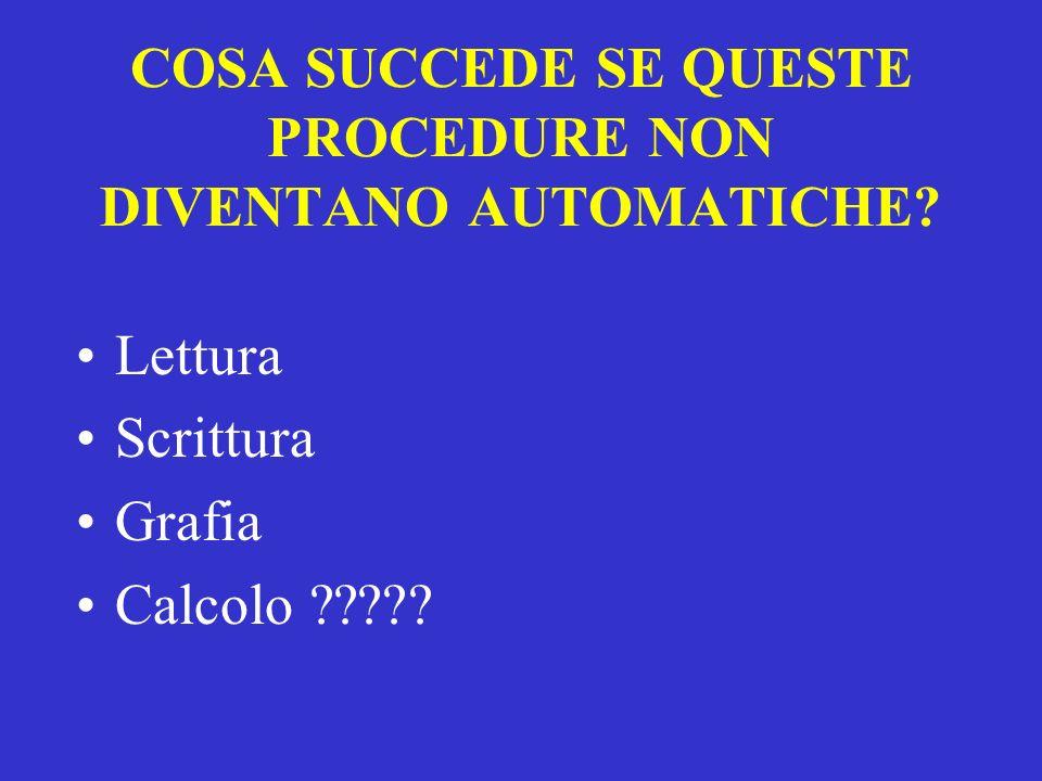 COSA SUCCEDE SE QUESTE PROCEDURE NON DIVENTANO AUTOMATICHE