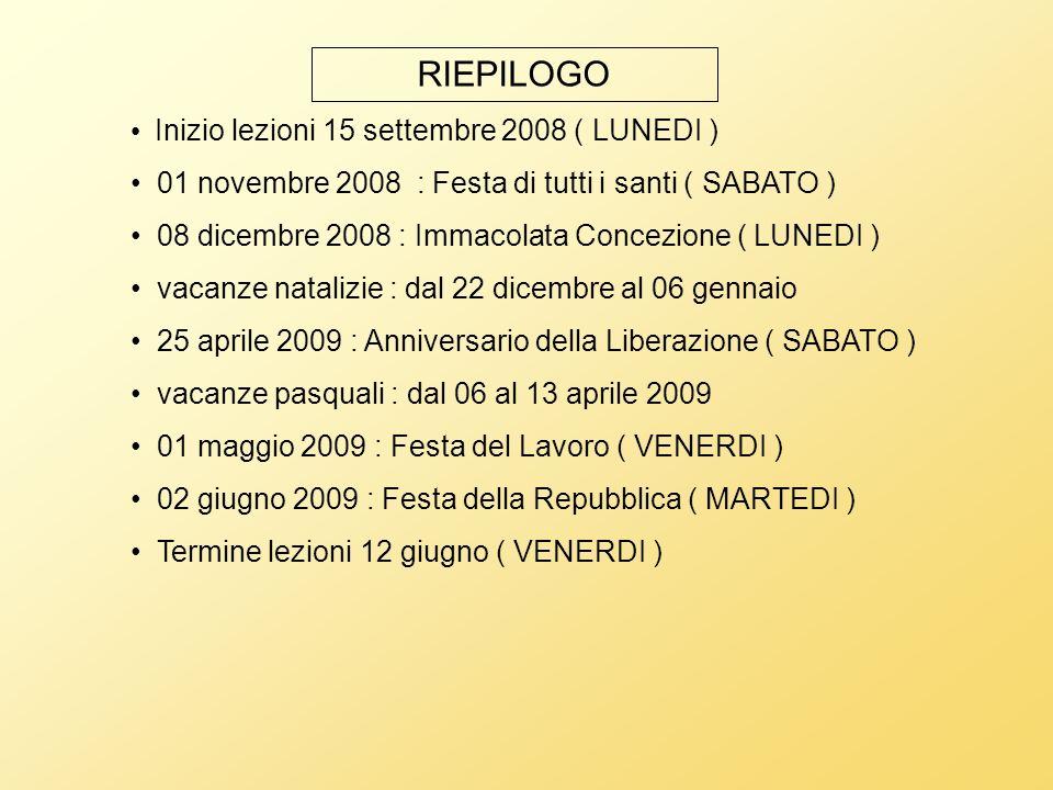 RIEPILOGO Inizio lezioni 15 settembre 2008 ( LUNEDI )