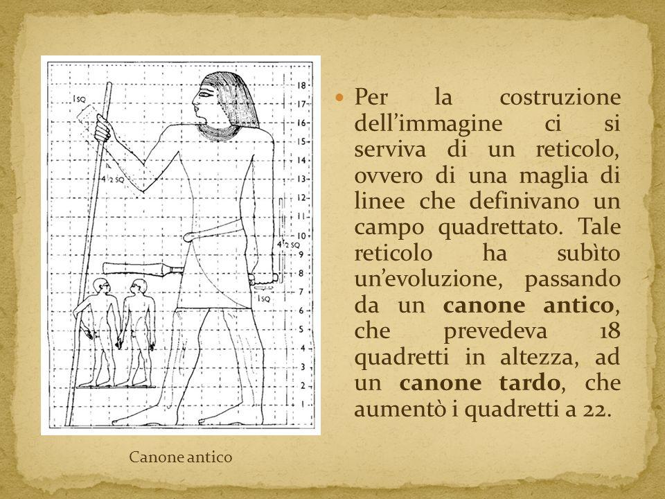 Per la costruzione dell'immagine ci si serviva di un reticolo, ovvero di una maglia di linee che definivano un campo quadrettato. Tale reticolo ha subìto un'evoluzione, passando da un canone antico, che prevedeva 18 quadretti in altezza, ad un canone tardo, che aumentò i quadretti a 22.