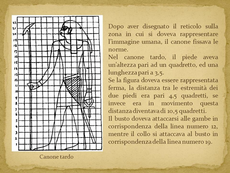 Dopo aver disegnato il reticolo sulla zona in cui si doveva rappresentare l'immagine umana, il canone fissava le norme.