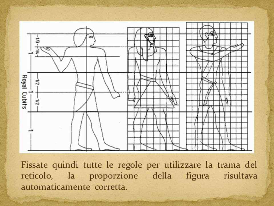 Fissate quindi tutte le regole per utilizzare la trama del reticolo, la proporzione della figura risultava automaticamente corretta.