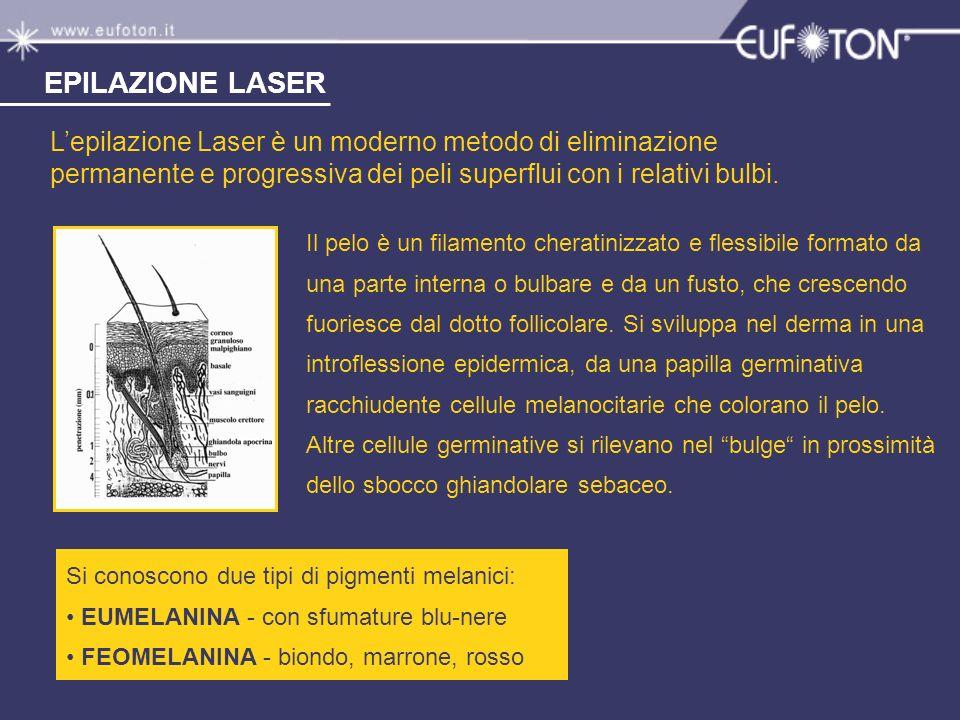 EPILAZIONE LASER L'epilazione Laser è un moderno metodo di eliminazione permanente e progressiva dei peli superflui con i relativi bulbi.