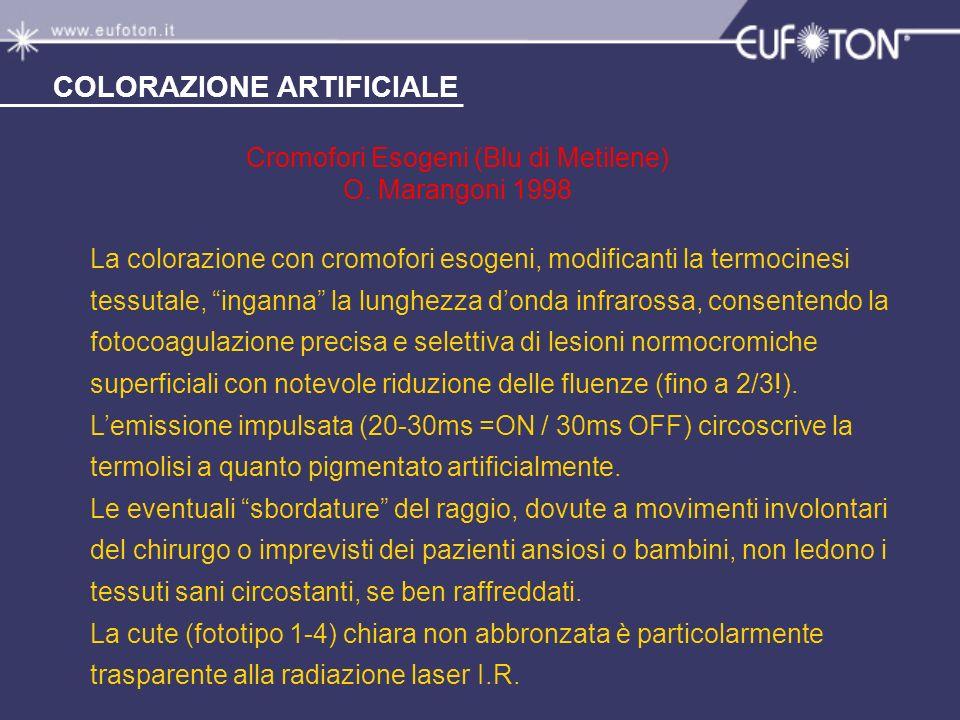 Cromofori Esogeni (Blu di Metilene)