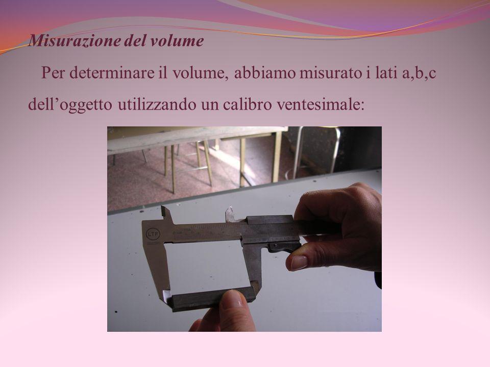 Misurazione del volume Per determinare il volume, abbiamo misurato i lati a,b,c dell'oggetto utilizzando un calibro ventesimale:
