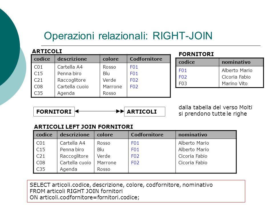 Operazioni relazionali: RIGHT-JOIN
