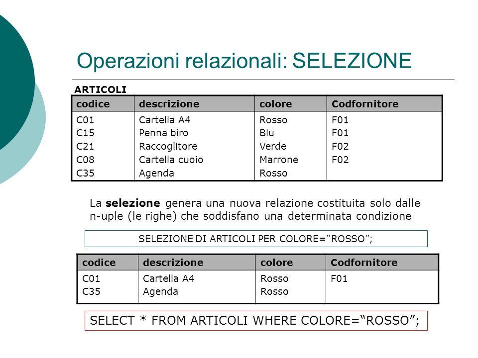 Operazioni relazionali: SELEZIONE