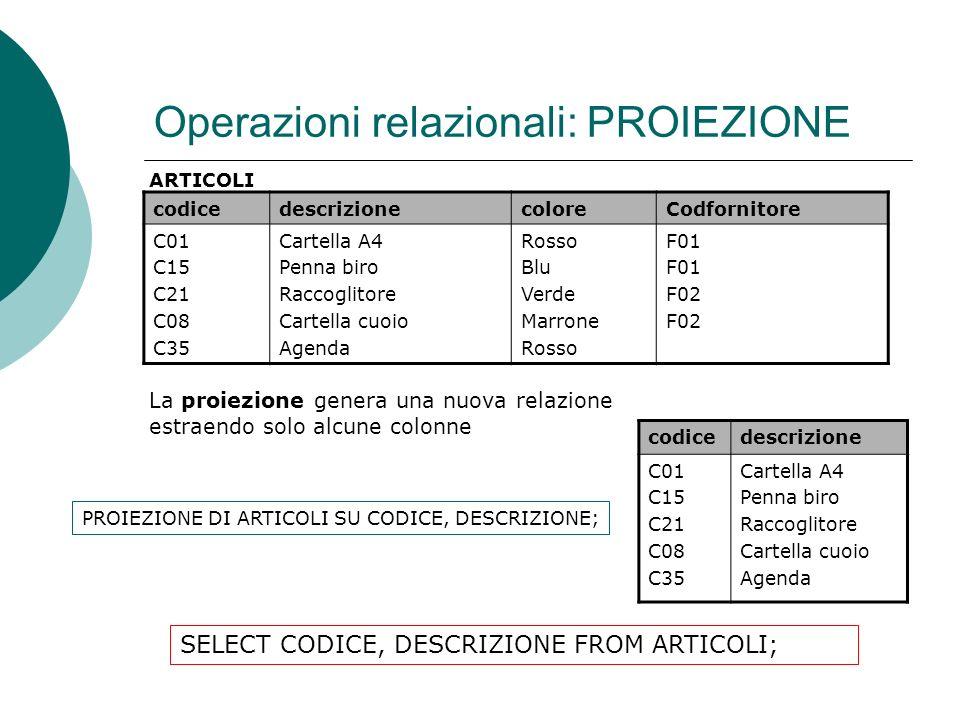 Operazioni relazionali: PROIEZIONE