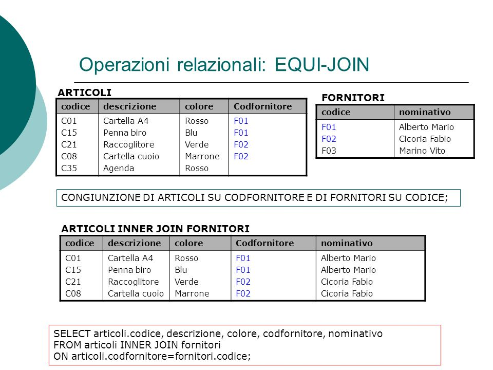 Operazioni relazionali: EQUI-JOIN