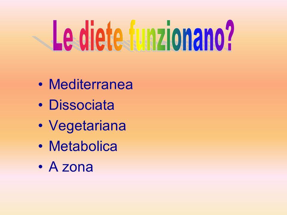 Le diete funzionano Mediterranea Dissociata Vegetariana Metabolica A zona
