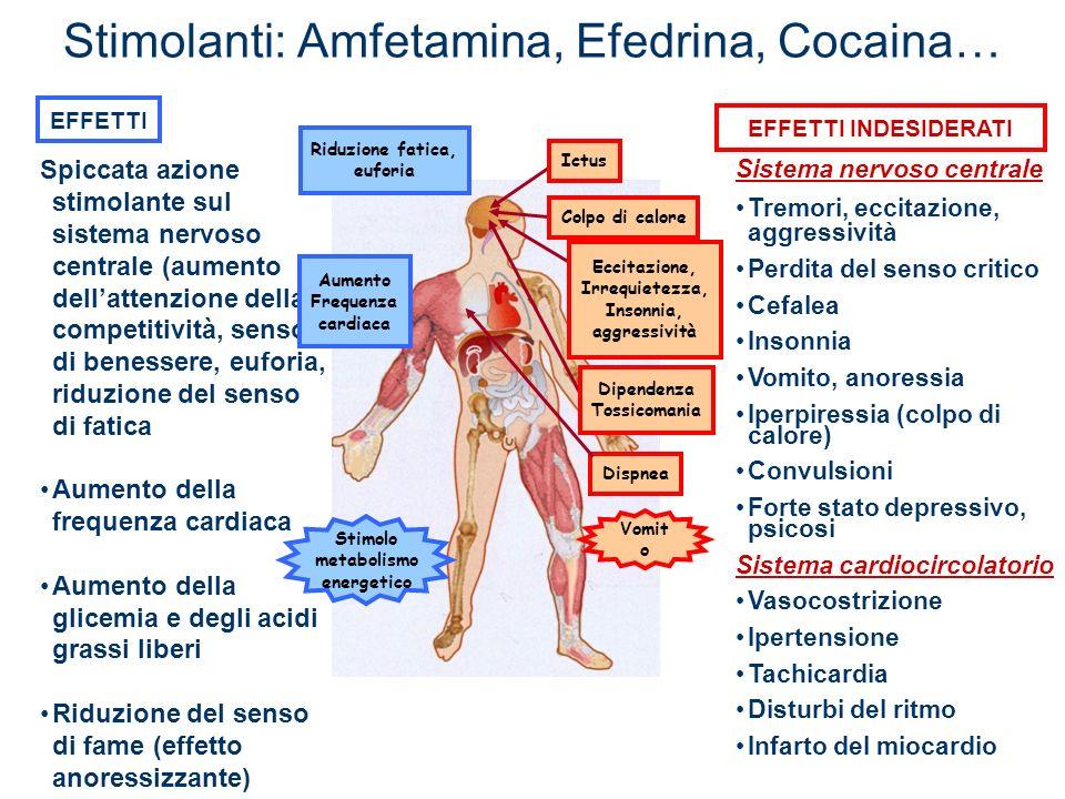 Stimolanti: Amfetamina, Efedrina, Cocaina…