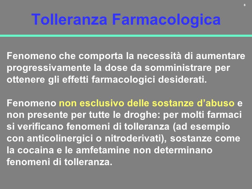 Tolleranza Farmacologica