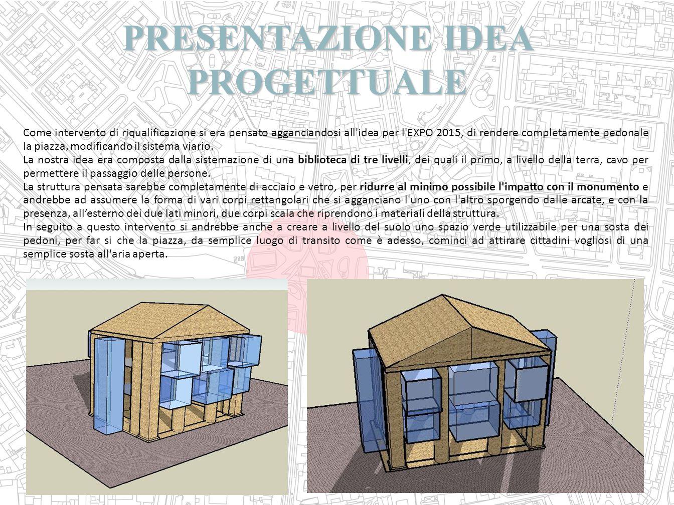 PRESENTAZIONE IDEA PROGETTUALE