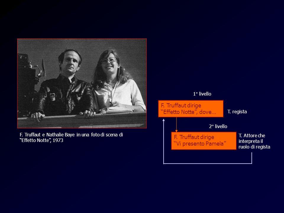 F. Truffaut dirige Effetto Notte , dove… F. Truffaut dirige