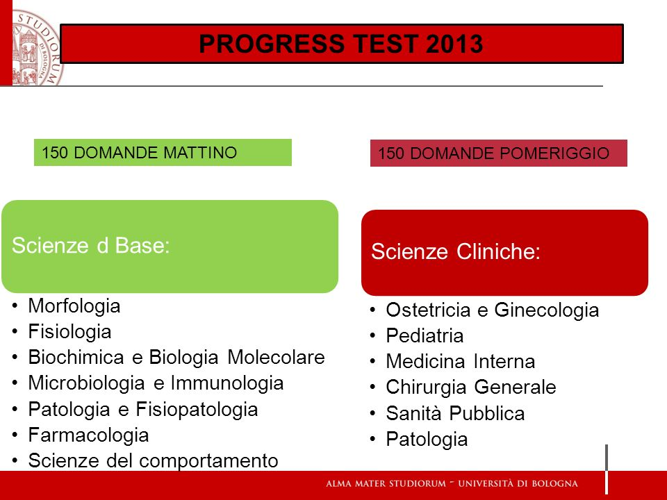 PROGRESS TEST 2013 Scienze Cliniche: Scienze d Base: Morfologia