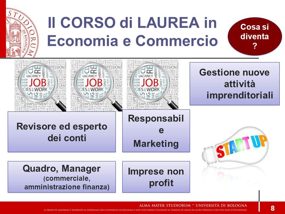 Il CORSO di LAUREA in Economia e Commercio