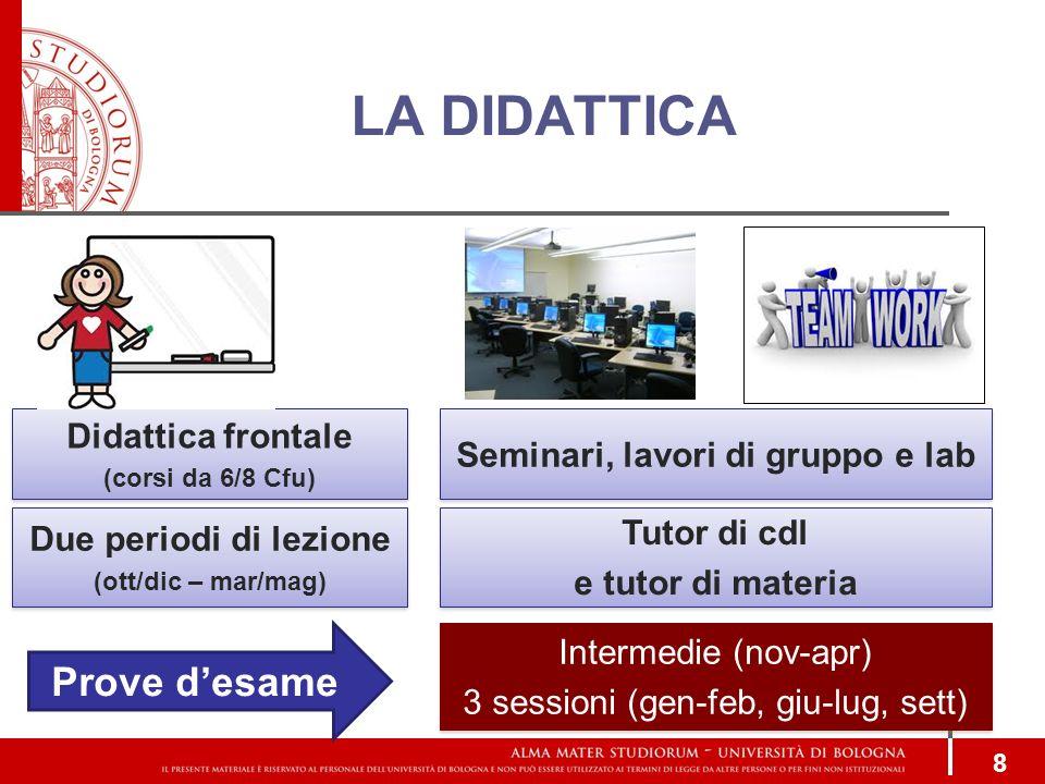 Seminari, lavori di gruppo e lab