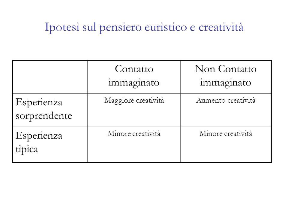 Ipotesi sul pensiero euristico e creatività