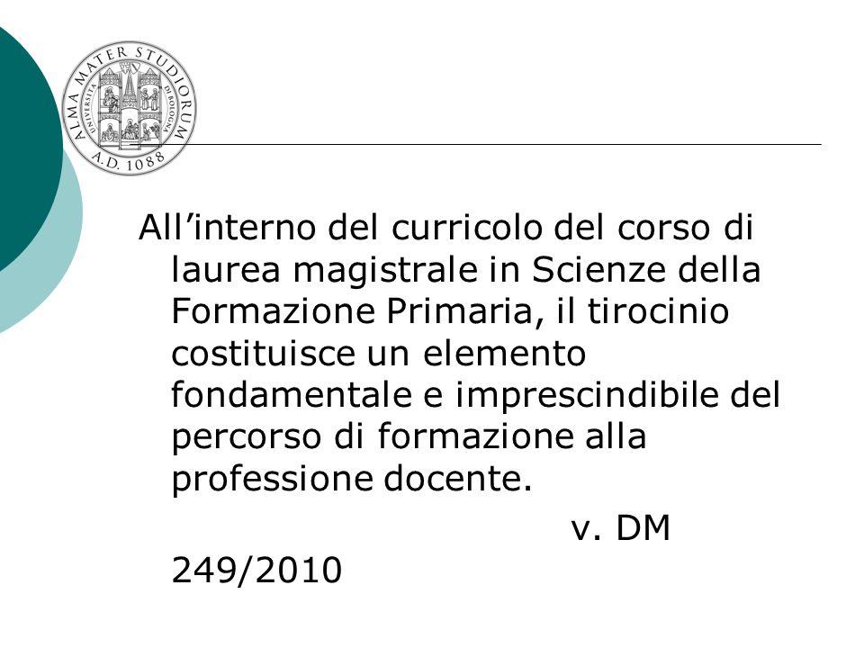 All'interno del curricolo del corso di laurea magistrale in Scienze della Formazione Primaria, il tirocinio costituisce un elemento fondamentale e imprescindibile del percorso di formazione alla professione docente.