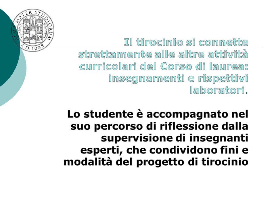 Il tirocinio si connette strettamente alle altre attività curricolari del Corso di laurea: insegnamenti e rispettivi laboratori.