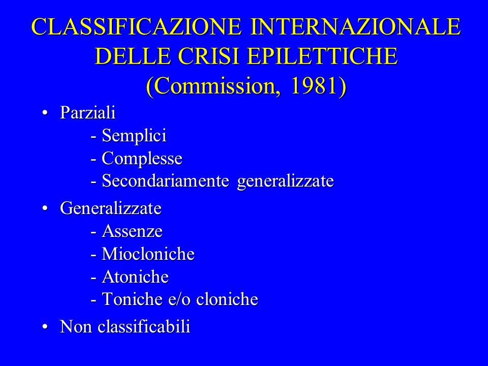 CLASSIFICAZIONE INTERNAZIONALE DELLE CRISI EPILETTICHE (Commission, 1981)