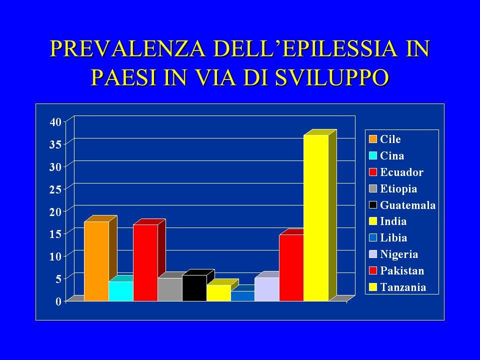 PREVALENZA DELL'EPILESSIA IN PAESI IN VIA DI SVILUPPO