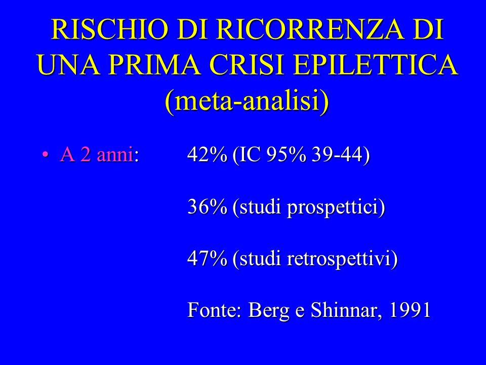 RISCHIO DI RICORRENZA DI UNA PRIMA CRISI EPILETTICA (meta-analisi)