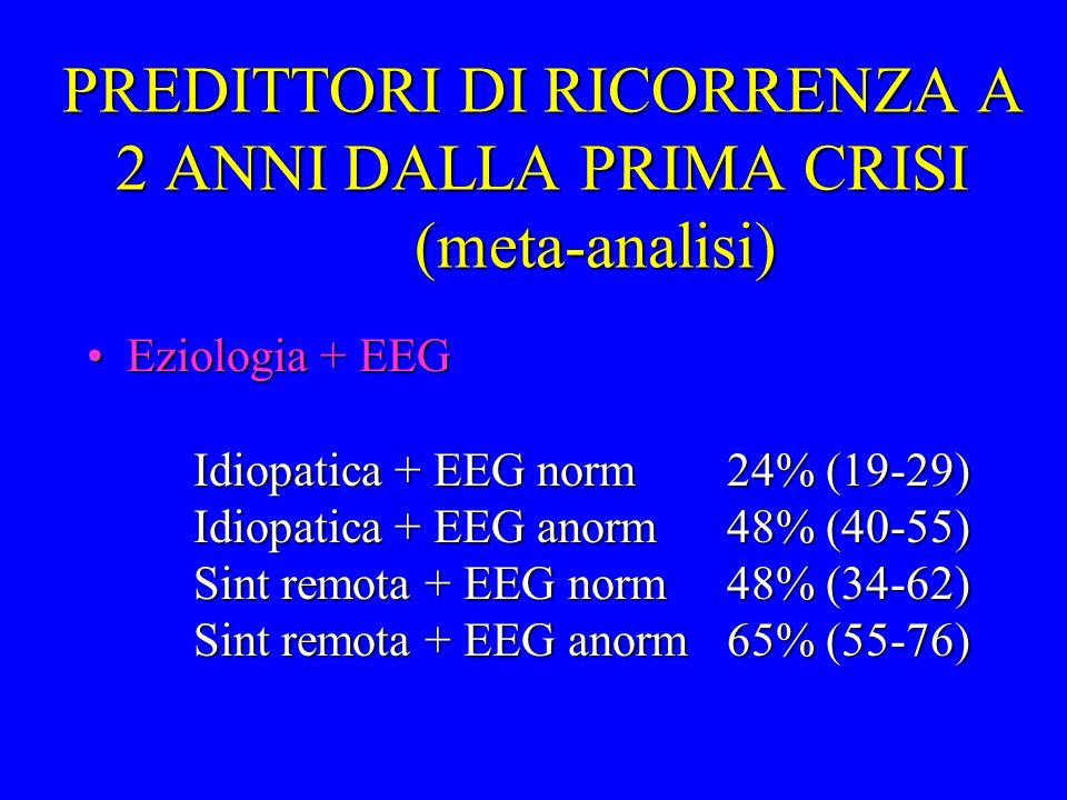 PREDITTORI DI RICORRENZA A 2 ANNI DALLA PRIMA CRISI (meta-analisi)