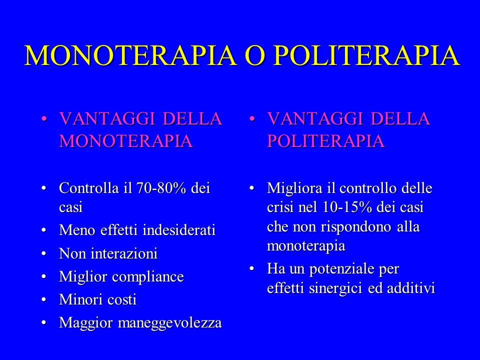MONOTERAPIA O POLITERAPIA