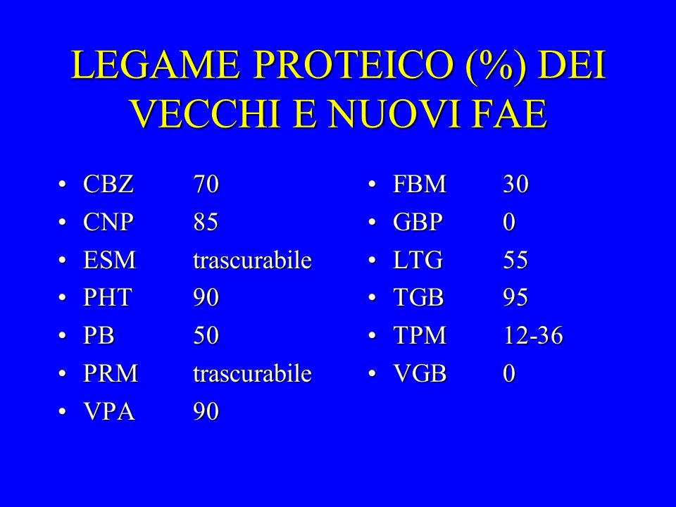 LEGAME PROTEICO (%) DEI VECCHI E NUOVI FAE