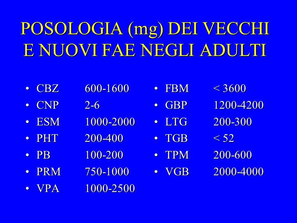 POSOLOGIA (mg) DEI VECCHI E NUOVI FAE NEGLI ADULTI