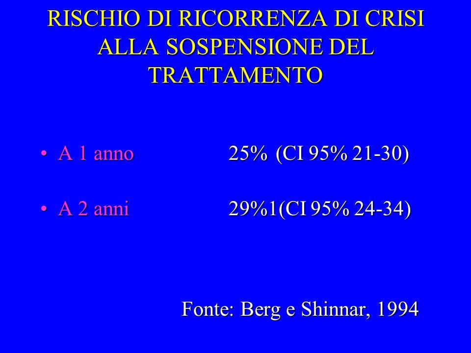 RISCHIO DI RICORRENZA DI CRISI ALLA SOSPENSIONE DEL TRATTAMENTO