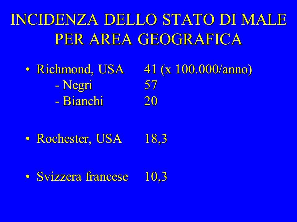 INCIDENZA DELLO STATO DI MALE PER AREA GEOGRAFICA