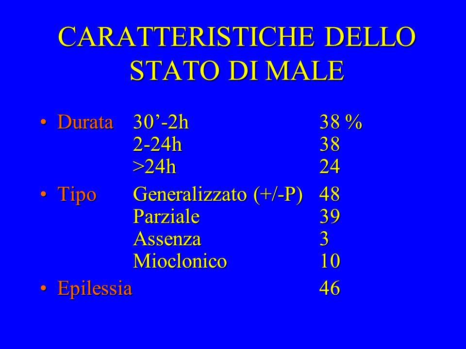 CARATTERISTICHE DELLO STATO DI MALE