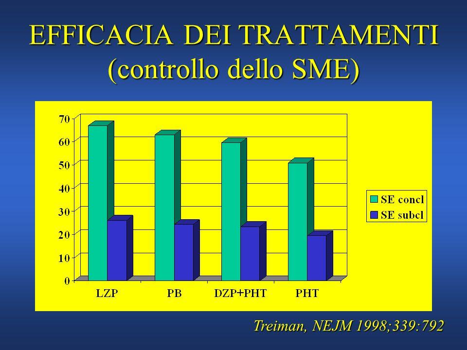 EFFICACIA DEI TRATTAMENTI (controllo dello SME)