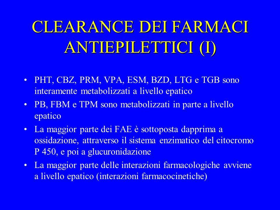 CLEARANCE DEI FARMACI ANTIEPILETTICI (I)